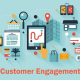 Customer Engagement -Ever Changing World